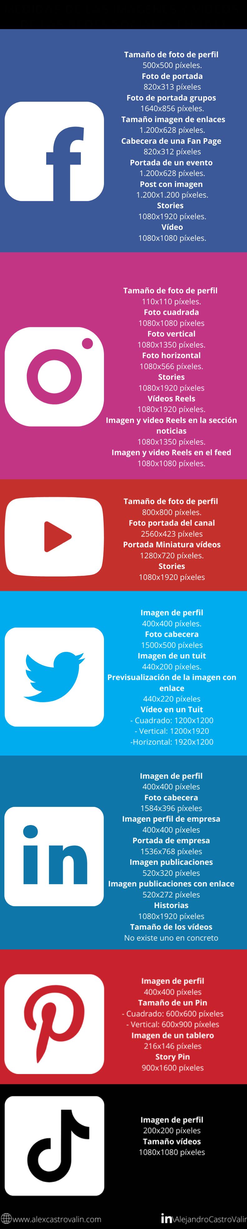 Infografia - Tamaño de las imágenes en redes sociales en 2021