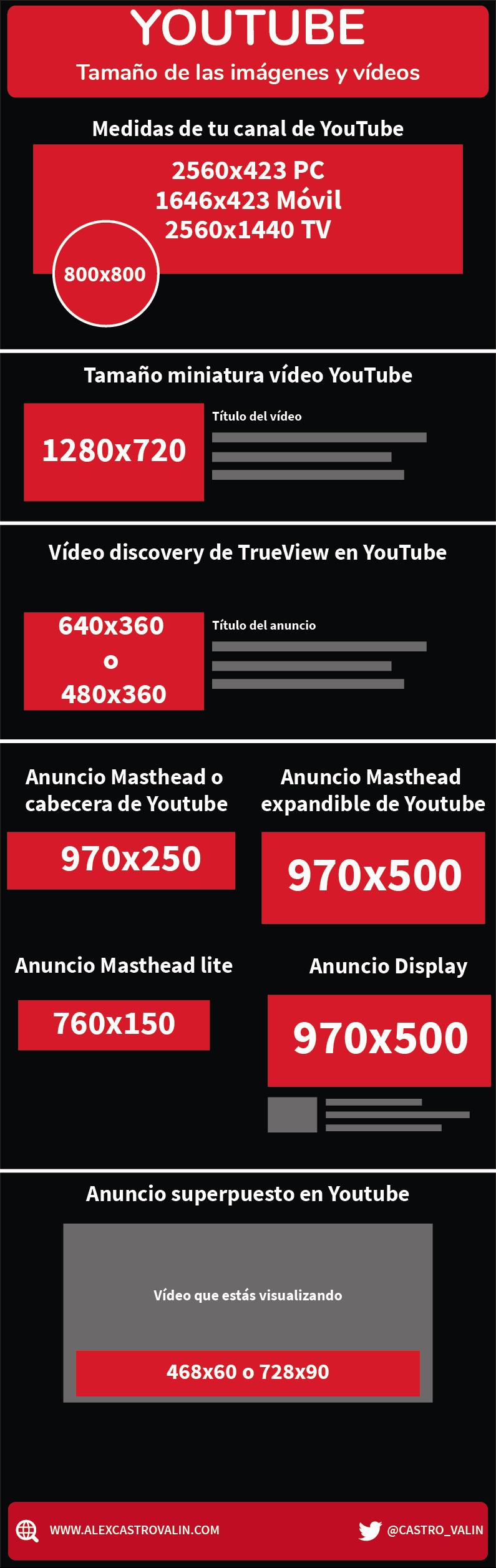 Infografia - Tamaño y medidas de las imágenes para redes sociales en 2021 + Medidas de Publicidad