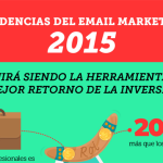 Claves Para Un Email Marketing Efectivo En 2015 #Infografía