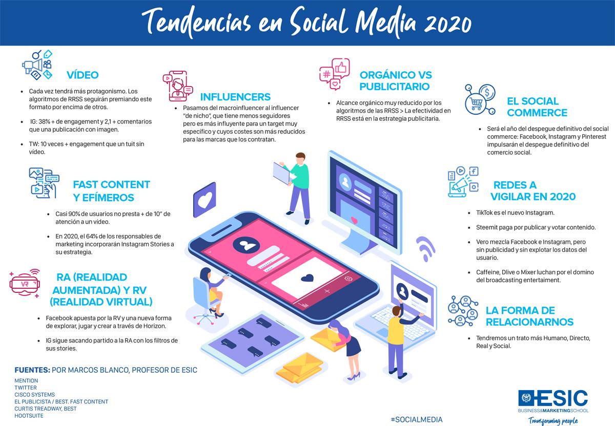 Tendencias en Redes Sociales 2020 #infografia #infographic #socialmedia