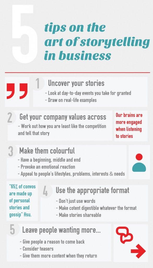 Infografia - The Art of Storytelling in Business