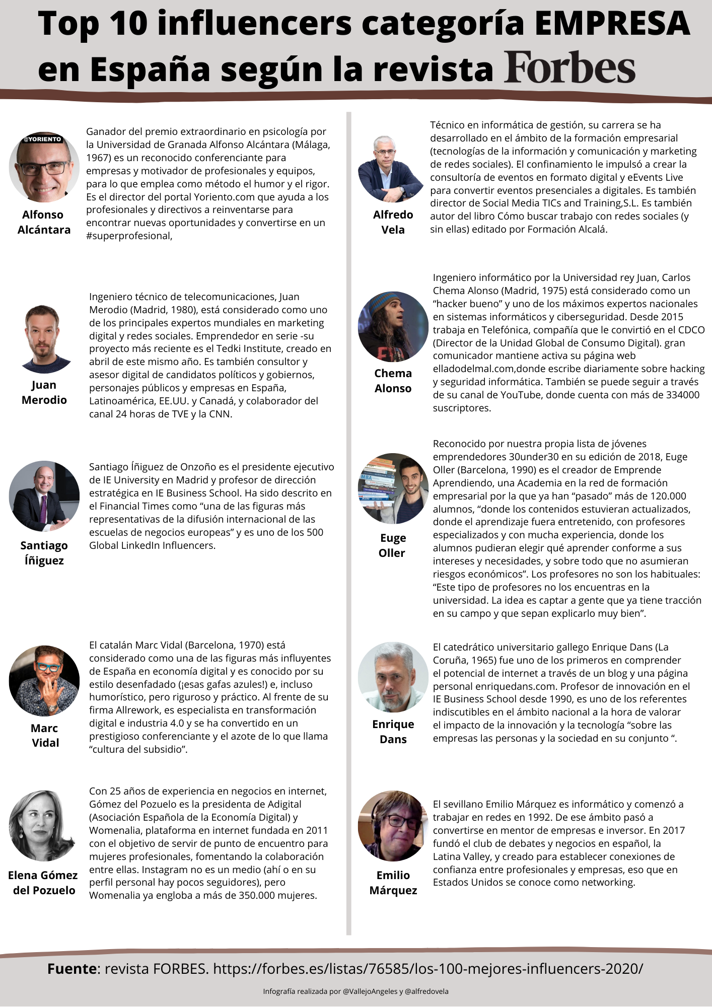 Top 10 influencers categoría EMPRESA en España según FORBES #influencers #infografía #ForbesBestInfluencers