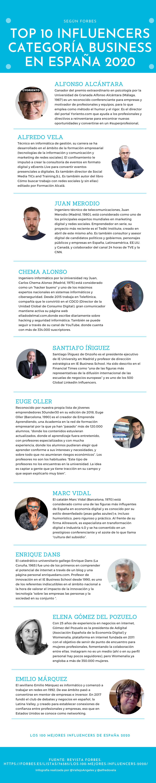 Top 10 influencers en categoría #Business en España 2020 #infografia #infographic #influencers