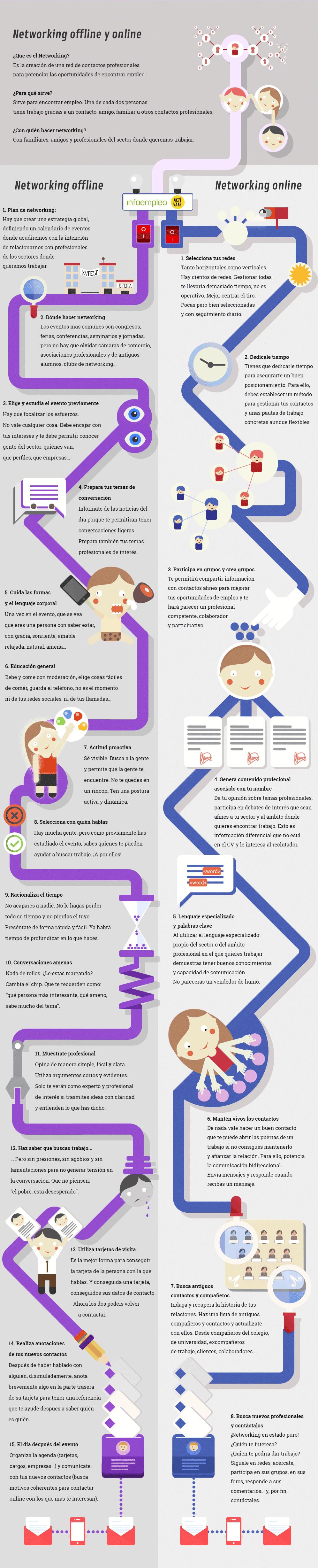Infografia - Trabajar el networking y mejorar relaciones profesionales   Actívate