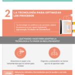 Transformación Digital en Reclutamiento y en Recursos Humanos [Infografía] – #Infografia #Marketing #Digital
