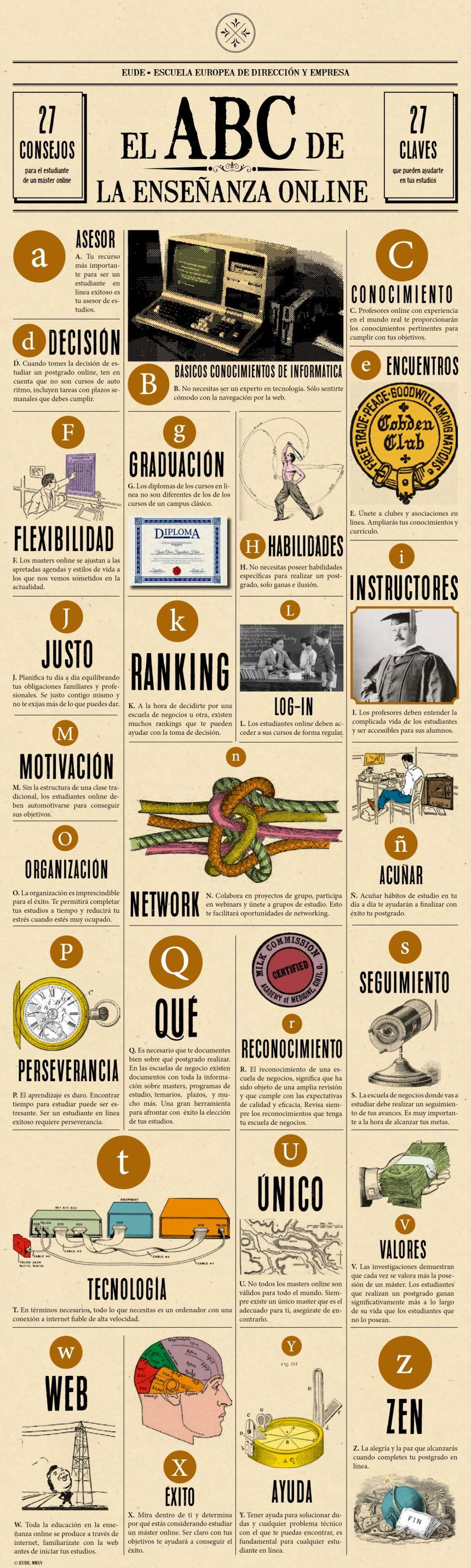 ABC de la Enseñanza Online #infografia #infographic #education