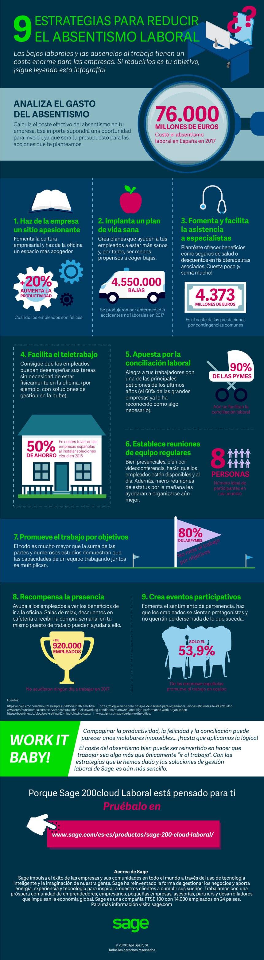 9 estrategias para reducir el absentismo laboral #infografia #infographic #rrhh