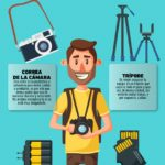 5 accesorios para cámaras en los que invertir #infografia #infographic #fotografía