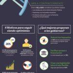 Cómo es el ADN del Empresario Español #infografia #infographic #entrepreneurship