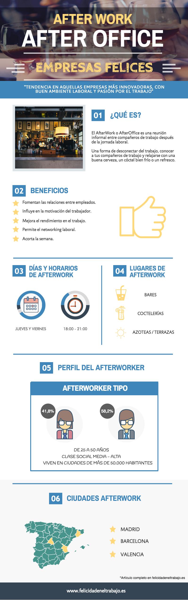After Work: Empresas Felices #infografia #infographic #rrhh