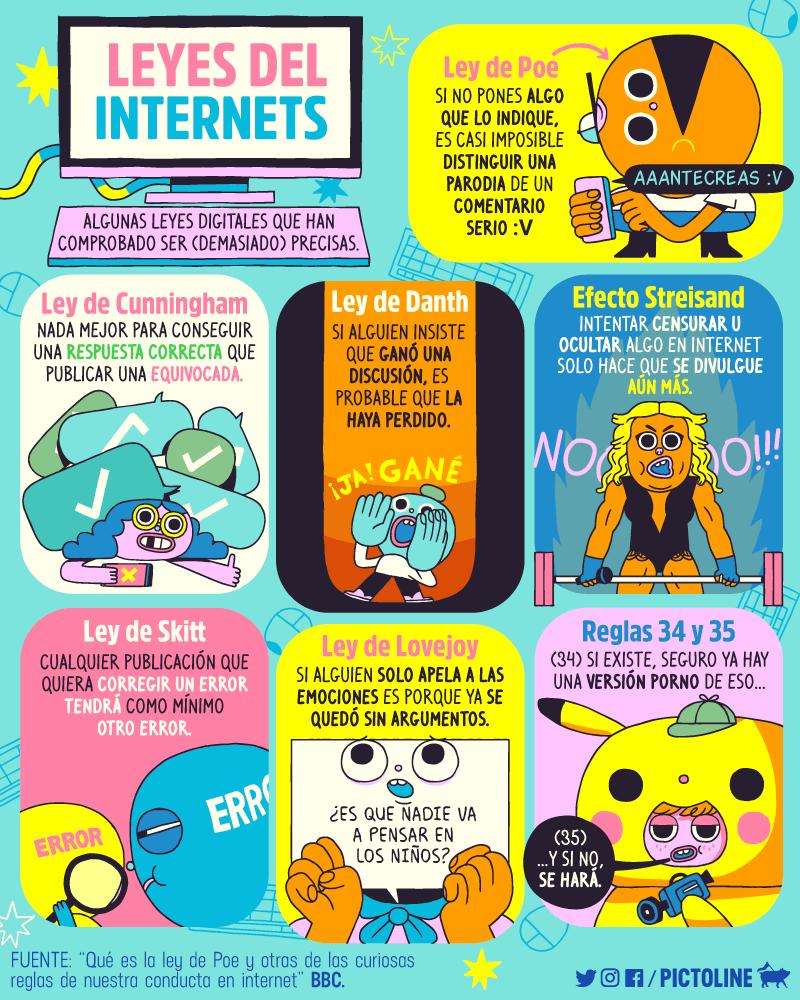 """Algunas """"leyes"""" de Internet #infografia #infographic"""