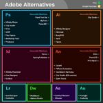 Alternativas a los programas de Adobe #infografia #software #design