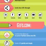 Cómo hacer los mejores GIF animados #infografia #infographic #design