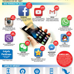 APPs más populares #infografia #infographic #software