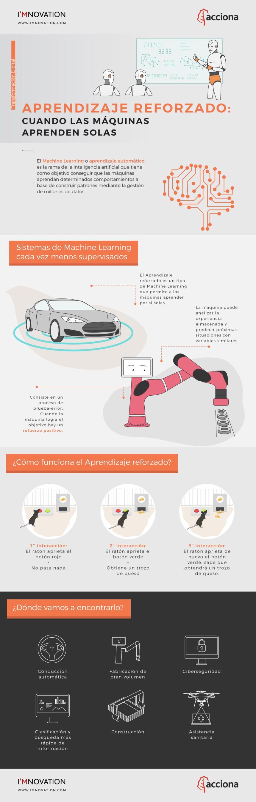 Aprendizaje reforzado: cuando las máquinas aprenden solas #infografia #machinelearning