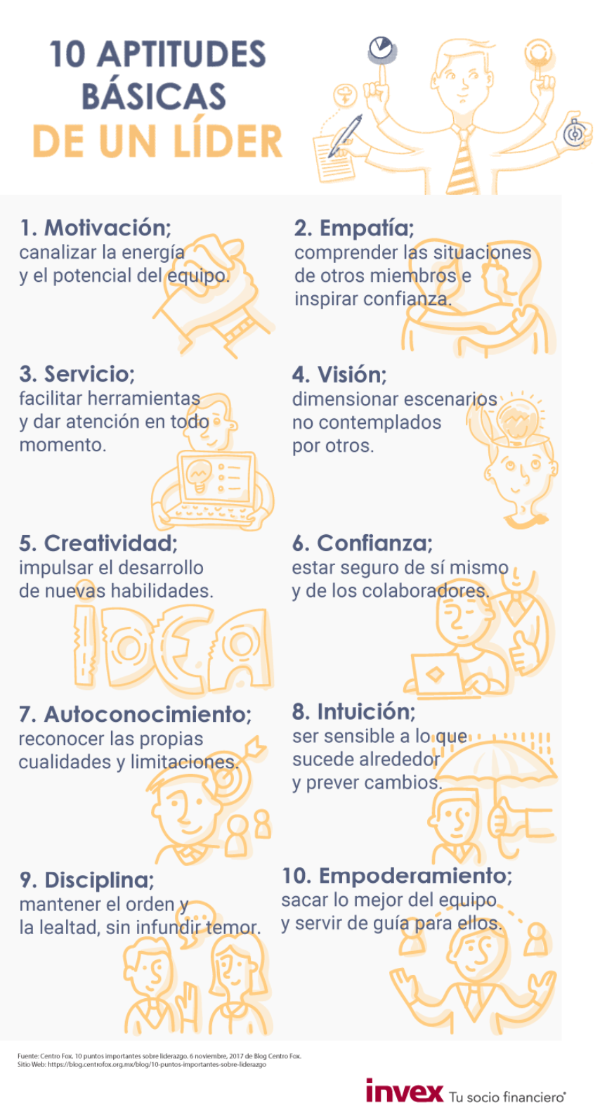 10 aptitudes básicas de un líder #infografia #infographic #leadership