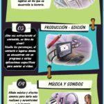 El arte de la animación #infografia #infographic #design