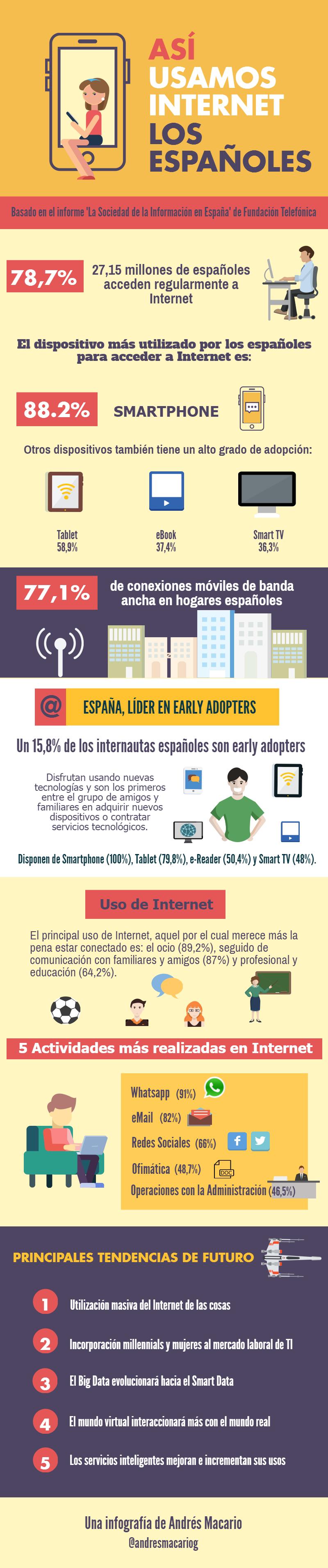 Así usamos Internet los Españoles #infografia #infographic