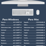 Atajos de teclado para WordPress #infografia #infographic #socialmedia