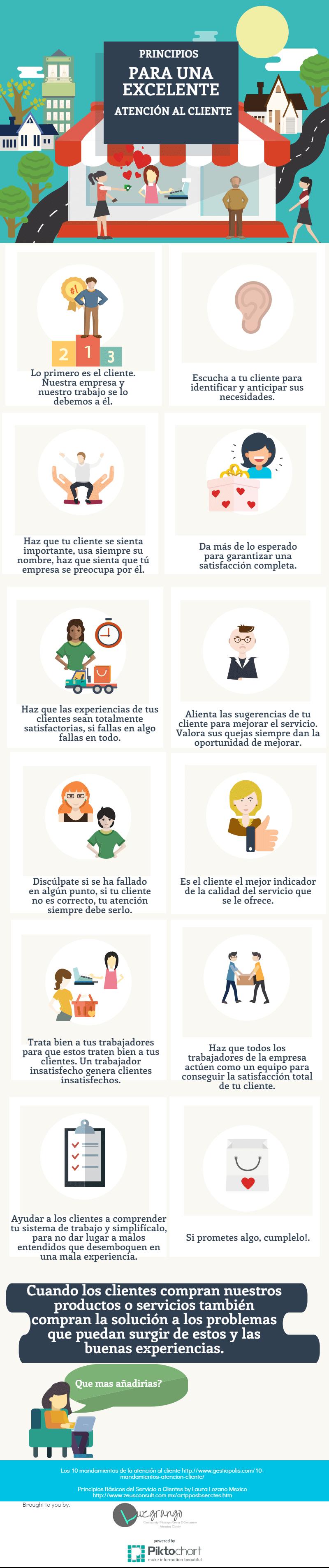 Principios básicos para una excelente Atención al Cliente #infografia #marketing