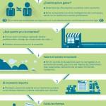 Cómo pedir un aumento de sueldo #infografia #infographic #rrhh