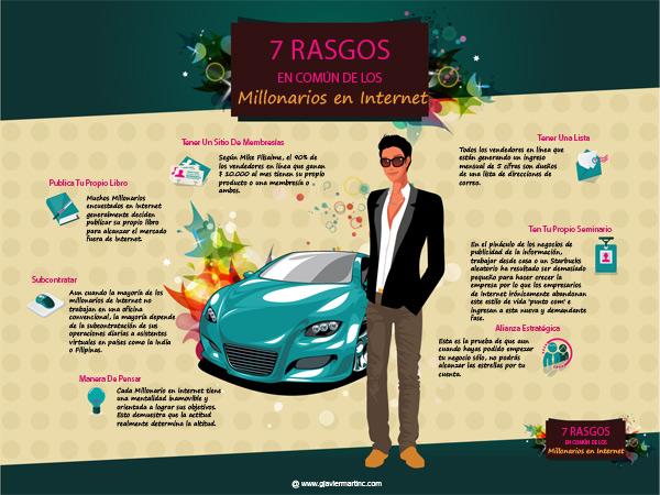 7 Rasgos En Común De Los Millonarios En Internet #Infografía