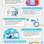6 beneficios de web tracking para Marketing Automation #infografia #marketing