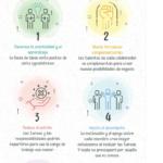 5 beneficios del Trabajo en Equipo #infografia #infographic #rrhh
