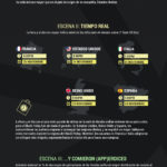 Resultados del Black Friday en España #infografia #infographic #marketing