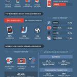 Black Friday #infografia #infographic #marketing