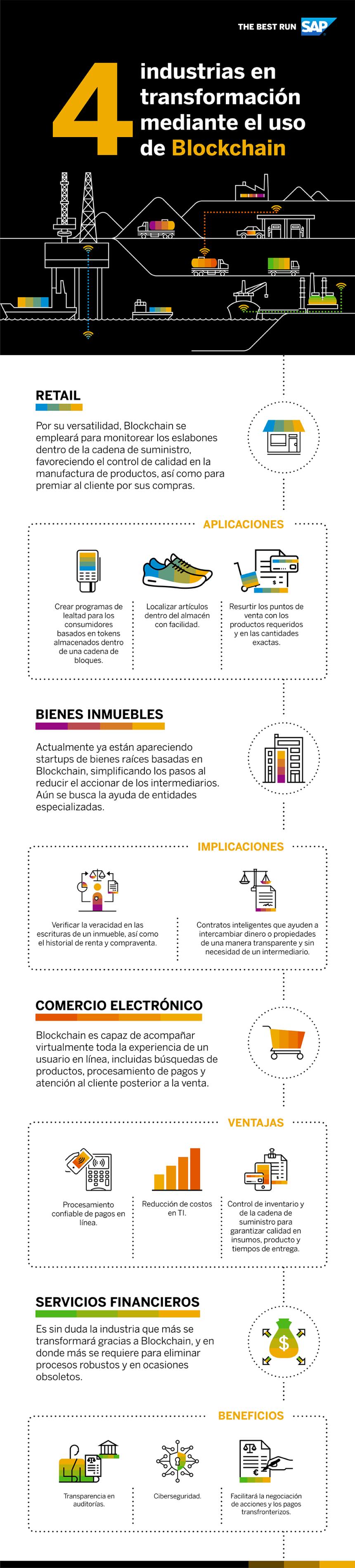 4 sectores en transformación mediante el uso de Blockchain #infografia #tech