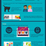 La importancia de la marca para tu Blog #infografia #socialmedia #marketing