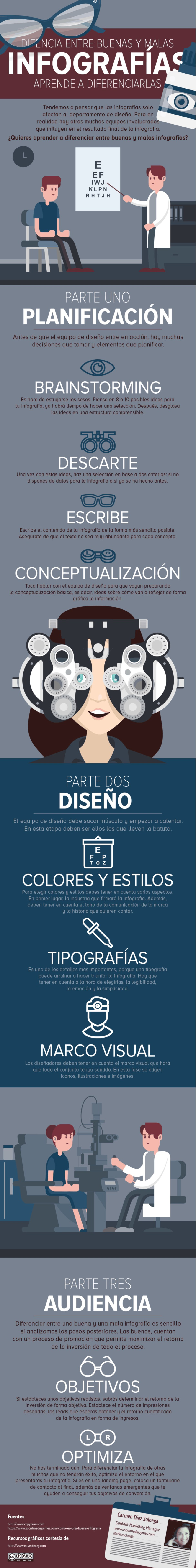 Diferencias entre buenas y malas infografías #infografia #infographic #marketing