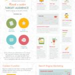 Infografia - Wat is digitale marketing? [Infographic]