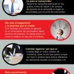 Errores que conducen a campañas publicitarias de poco éxito #infografia #infographic #marketing