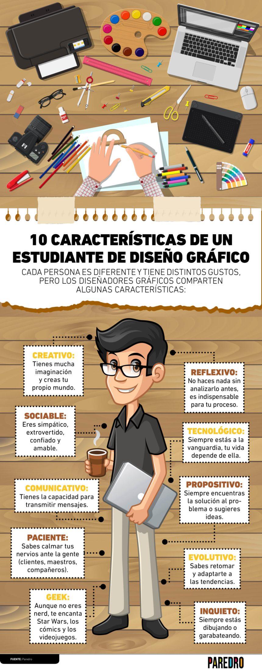 10 características de un estudiante de Diseño Gráfico #infografia #infographic #design