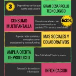 Características del nuevo consumidor #infografia #infographic #marketing