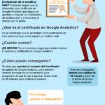 Certificado de Google Analytics #infografia #infographic #marketing