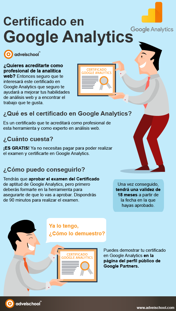 Certificado de Google Analytics #infografia #infographic #marketing