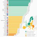 Ranking de innovación de los países de la Unión Europea #infografia #infographic #innovation