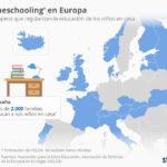 Países europeos que regulan el Homeschooling #infografia #infographic #education
