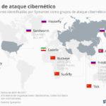 Grupos de ataque cibernético #infografia #infographic