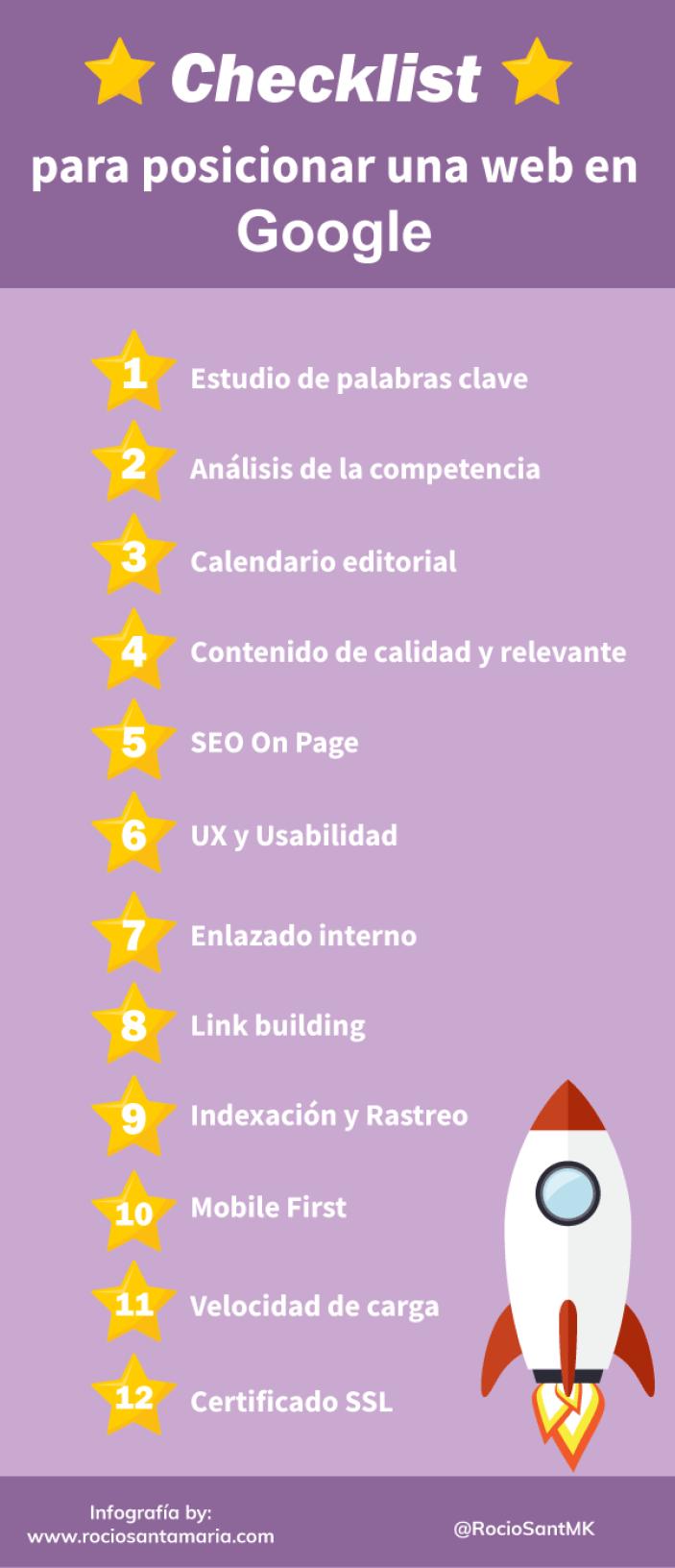 Checklist para posiciones tu web en Google #infografia #infographic #seo