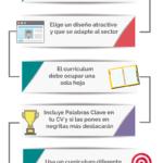 7 claves para un buen Currículum #infografia #infographic #empleo