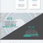 claves para la implantación de la Inteligencia Artificial #infografia #infographic #ia