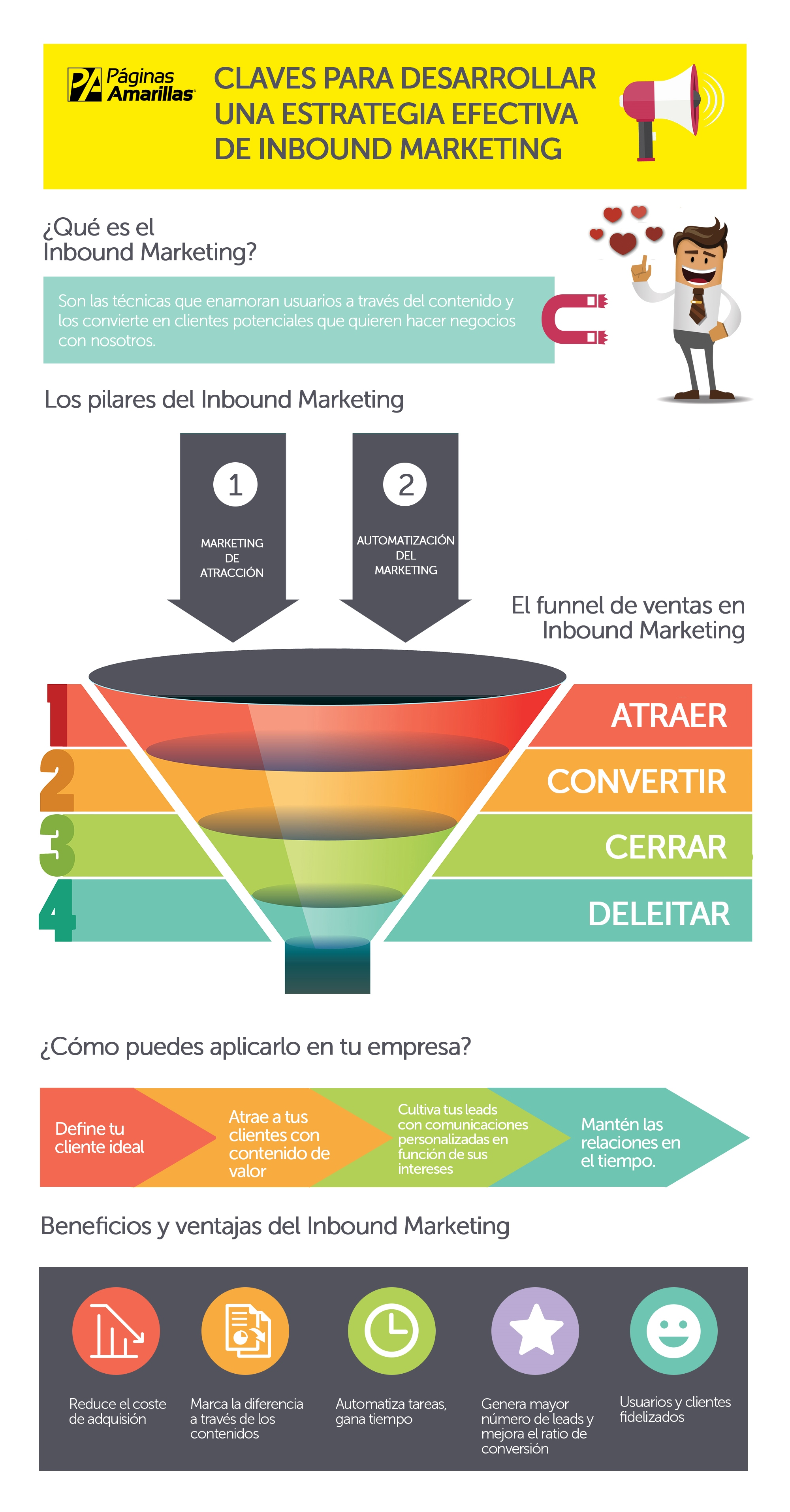 Claves para un estrategia efectiva de Inbound Marketing #infografia #infographic #marketing