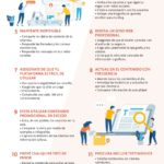 14 claves para la seguridad y credibilidad de tu plataforma online #infografia #ecommerce #marketing