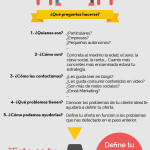 5 pasos para conocer a tu Cliente Perfecto #infografia #infographic #marketing