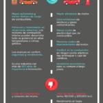 Coche de combustión vs Coche eléctrico #infografia #infographic