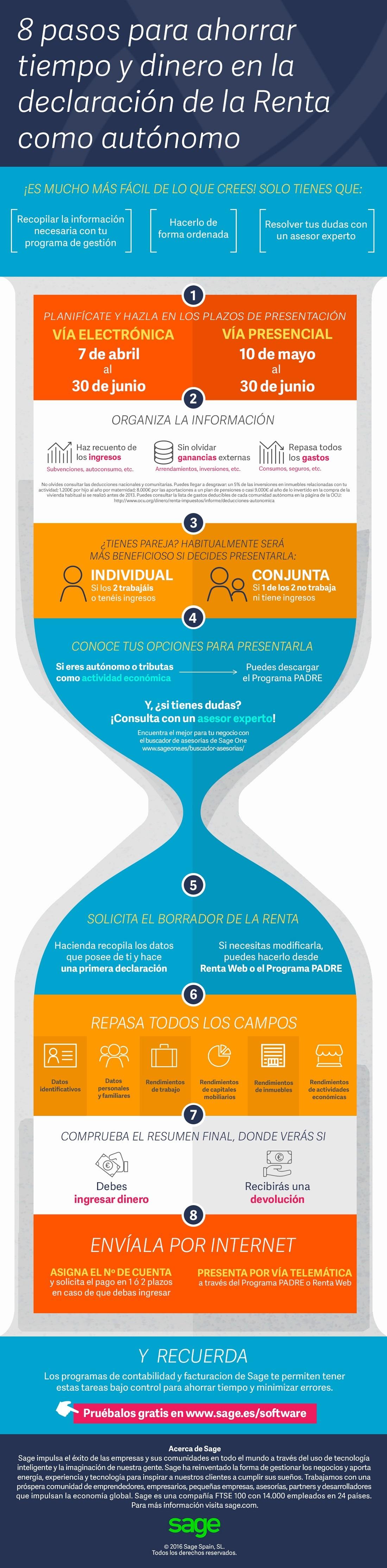 Cómo ahorrar tiempo y dinero en la declaración de la Renta de los autónomos #infografia #infographic